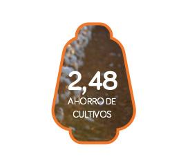 Icono-ahorro-de-Cultivos-Belda-Llorens